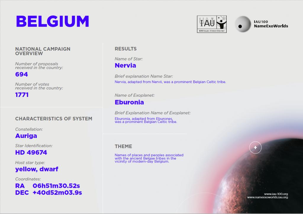 Infographic_NameExoWorldsBelgium_result