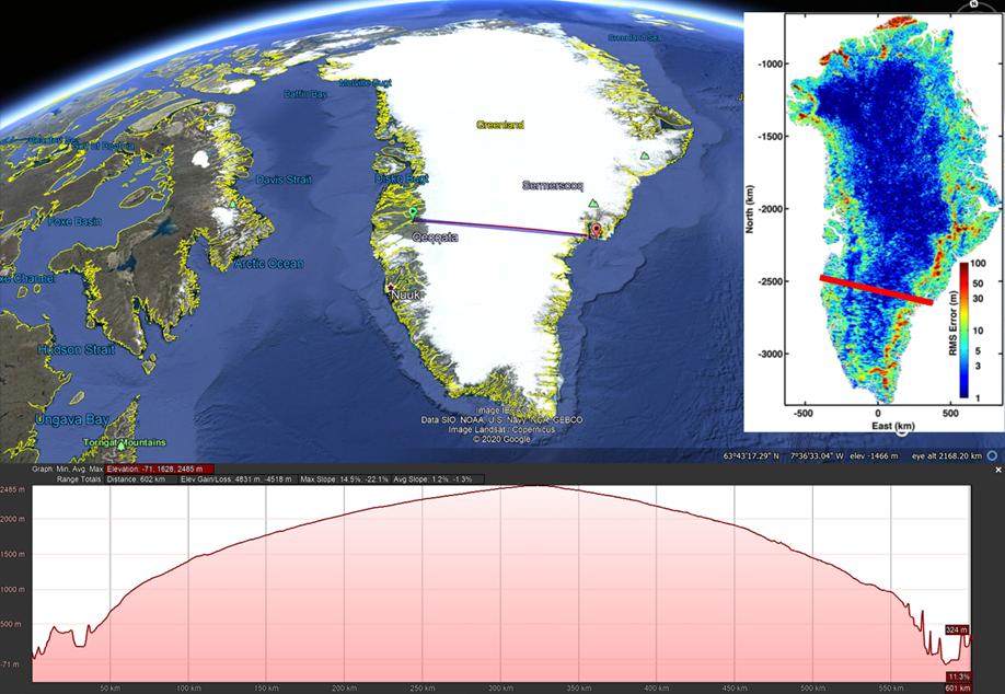 Doorsnedes van de geplande Nanok-expeditie (achtergrond) en hoogteprofiel (onder) vanuit Google Earth.